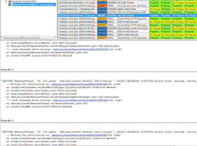 Analyzing Thread Dumps in Middleware - Part 4 | A-Team Chronicles