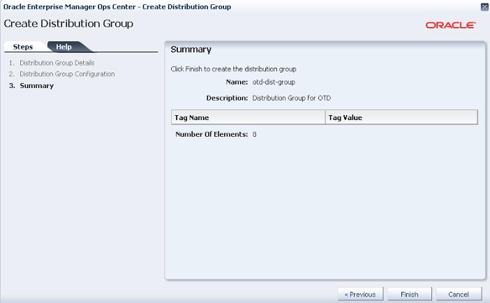 CreateDistributionGroup05