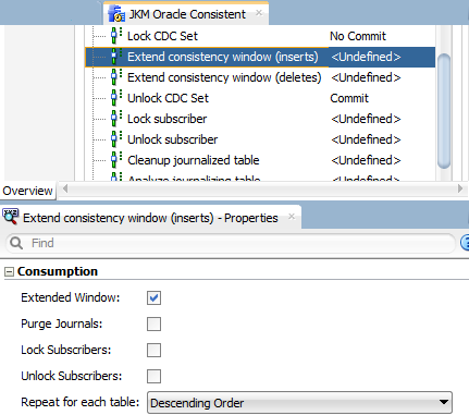 Understanding the ODI JKMs and how they work with Oracle GoldenGate