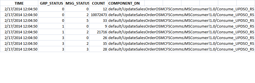 Query 1 sample output