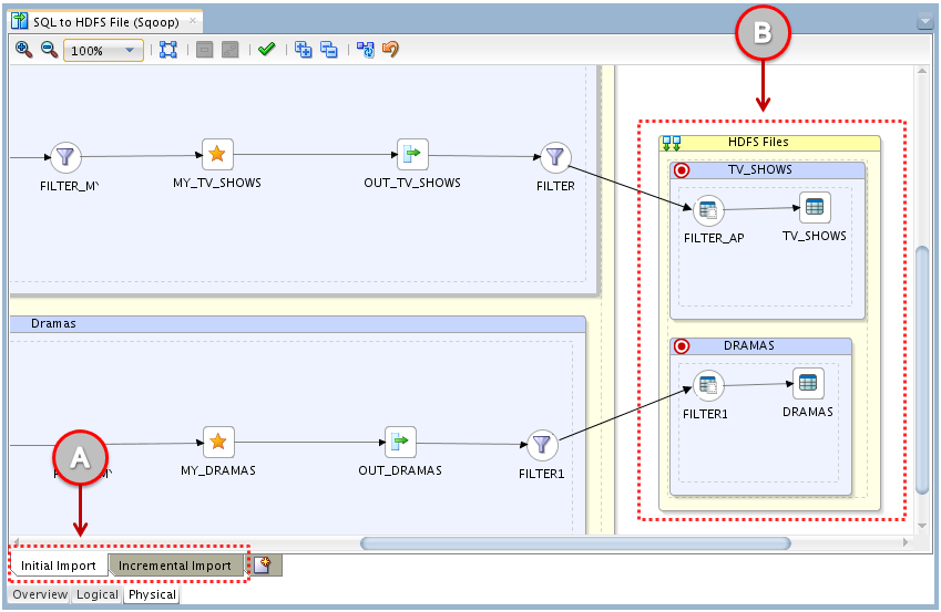 Figure 8: ODI 12c Deployment Specifications with Sqoop