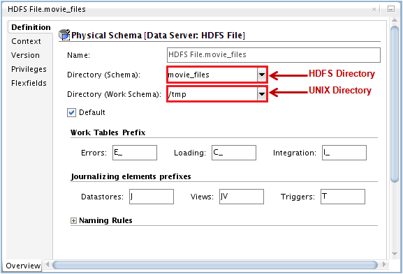 Figure 17: ODI Physical Schema for HDFS Files