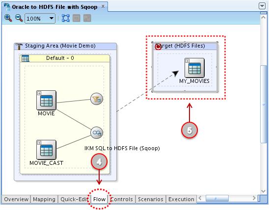 Figure 23: ODI 11g Interface - Flow Tab