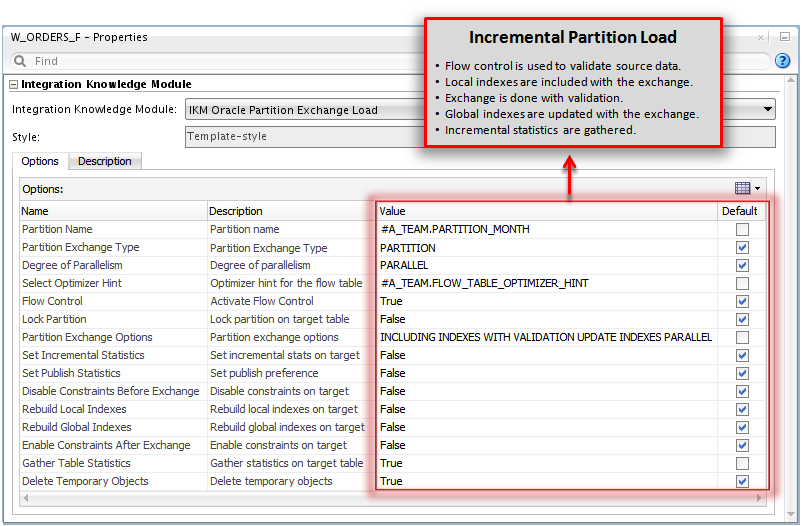 Figure 14 - ODI Deployment Specification – Incremental Partition Load