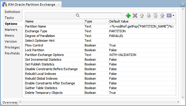 Figure 4 - IKM Oracle Partition Exchange Load Options