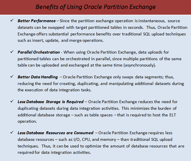 Table 1 - Benefits of Using Oracle Partition Exchange