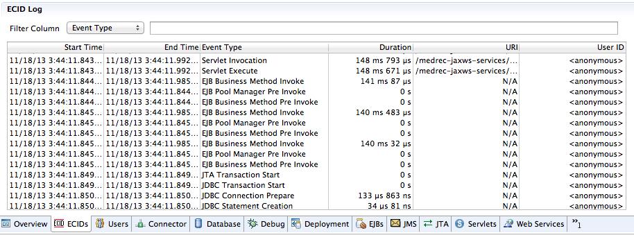 Event Log ECID details