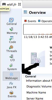JMC WebLogic tab 2