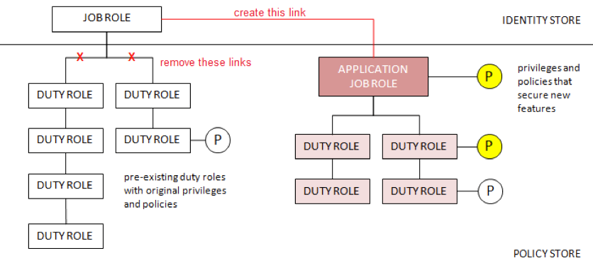 16_Overview_Slide_Role_Model_2