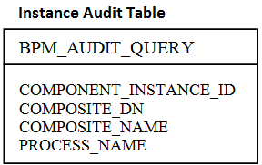 table-audit