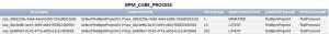 table-bpm_cube_process3