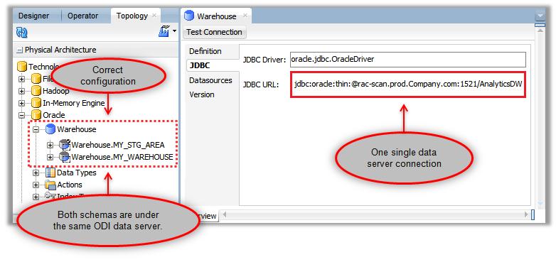 Figure 10 - ODI Physical Architecture - One Data Server Configuration