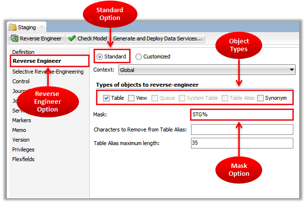 Figure 2 - ODI Reverse-Engineering – Standard Option