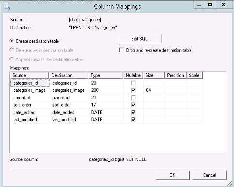 Oracle GoldenGate: Microsoft SQL Server to Oracle Migrations