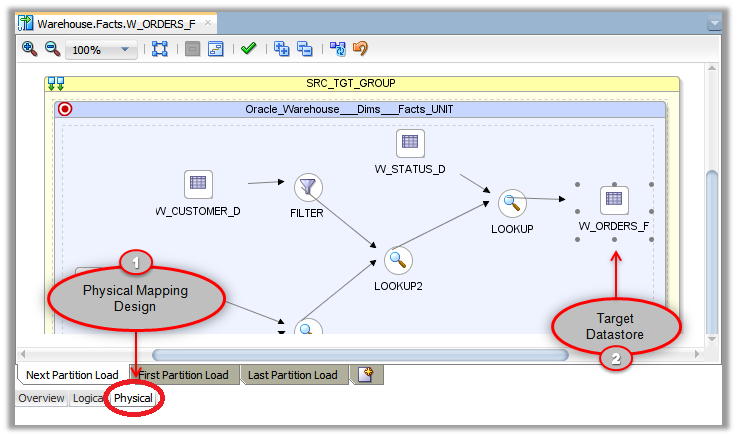 Oracle Data Integrator Best Practices: Using Check Knowledge Modules