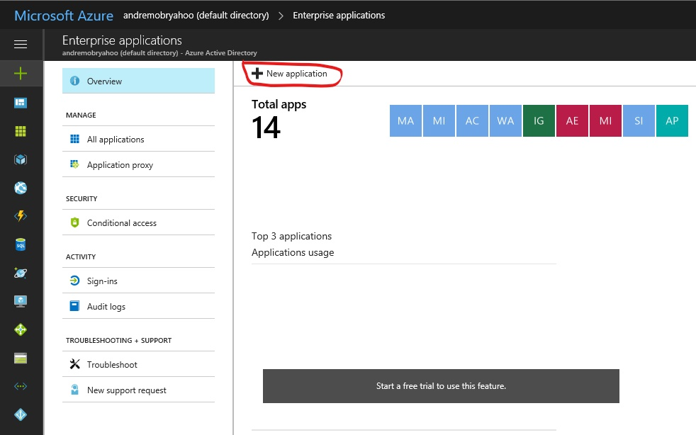 Configuring SAML Federation between Oracle Identity Cloud