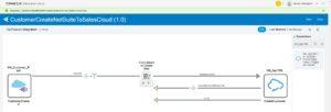 15_NetSuiteToSalesCloudIntegration_CreateMap